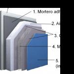 Aislamiento térmico de fachadas.